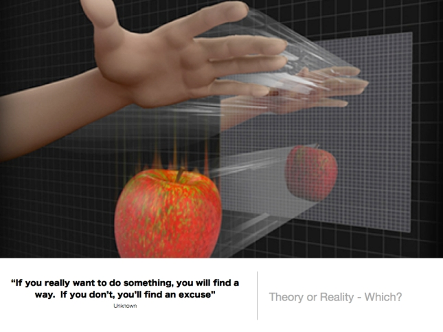 365 Theory or Reality